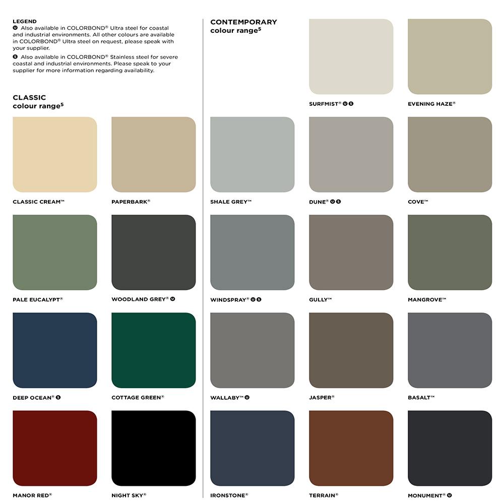 Federation Paint Colours